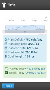 玩健康App|FitViz免費|APP試玩