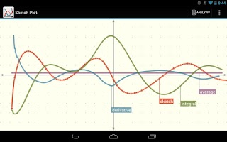 Screenshot of Sketch Plot