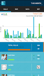 Track It-Call,SMS,Data Monitor Screenshot