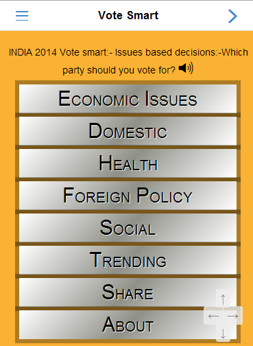 Vote Smart election polls