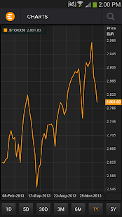Thomson Reuters Eikon - screenshot thumbnail