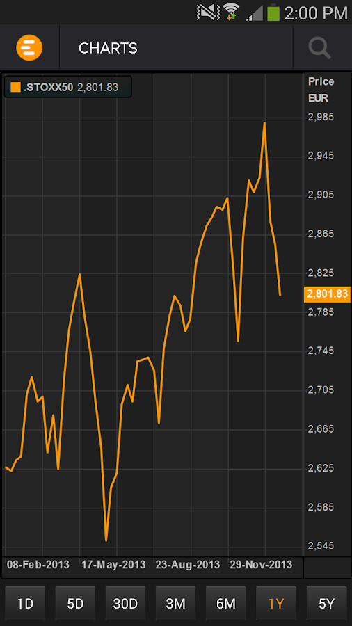 Thomson Reuters Eikon - screenshot