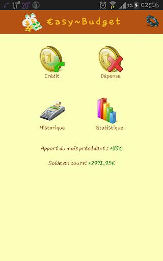 Easy Budget Français