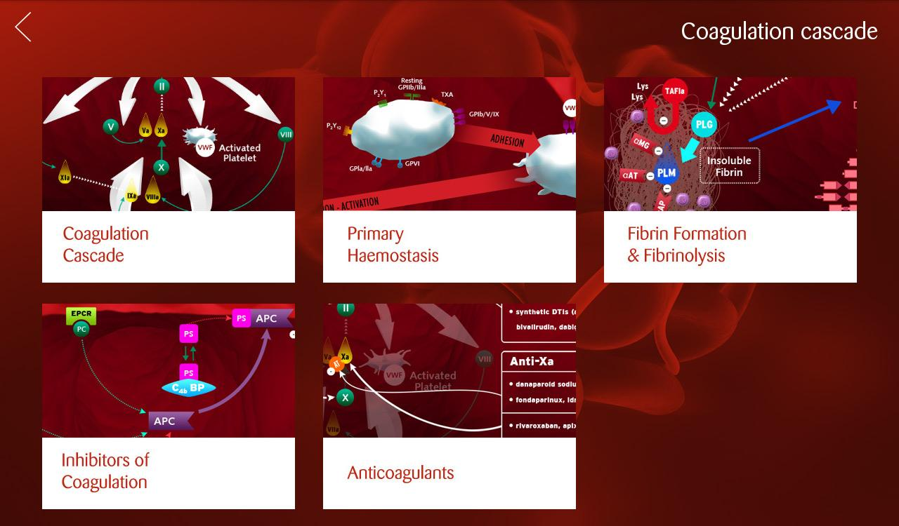 iHemostasis- screenshot