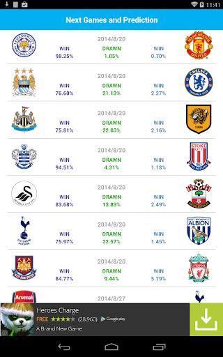 free soccer (football) predictions, daily tips and picks
