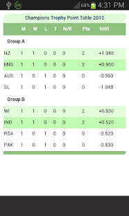 Cricket Live Score & Schedule - screenshot thumbnail