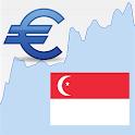Euro Singapore Dollar Rate icon