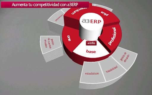 a3ERP Competitividad Aumentada