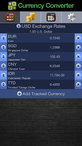 Harga Emas dan Kurs Dollar