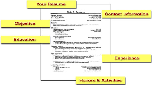 How to Do a Resume