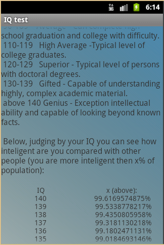 Accurate IQ test - screenshot