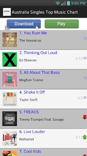 Australia Singles Music Chart