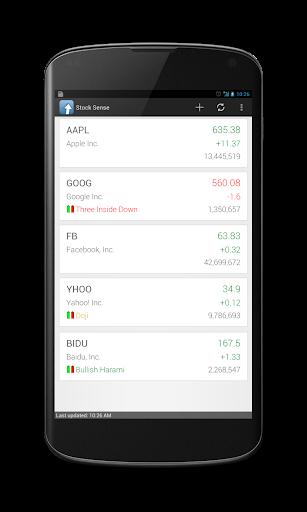 Stock Sense - Quotes Tracker