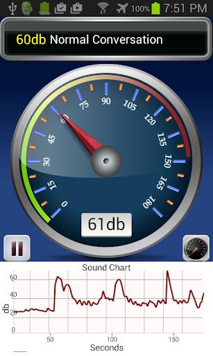Medidor de Sonidos Portatil