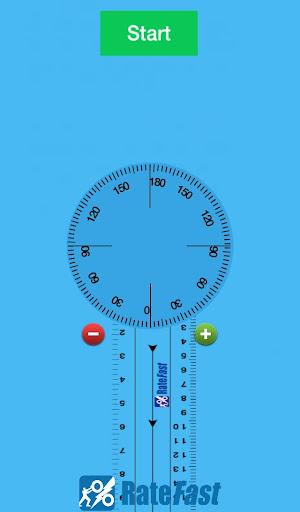 RateFast Goniometer