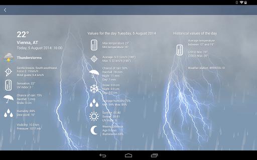 Weather Austria XL PRO  screenshots 10
