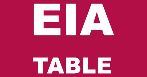 EIA Table