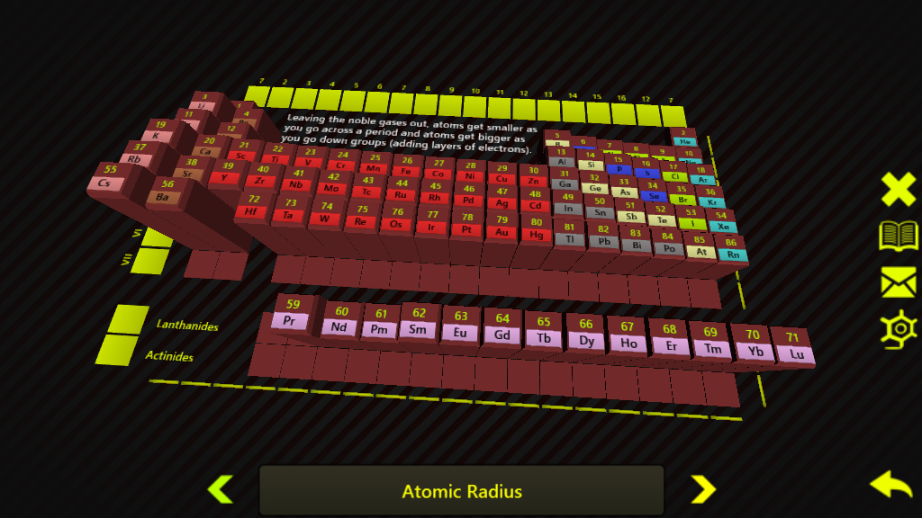 Periodic table chemistry tools android apps on google play periodic table chemistry tools screenshot urtaz Gallery
