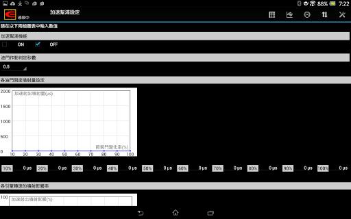 【免費工具App】Enigma PCX150-APP點子