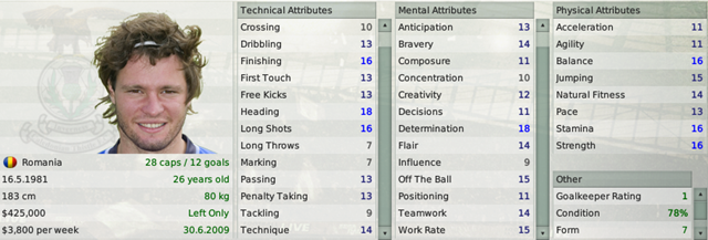 Best Players for Lower Leagues in Football Manager 2008