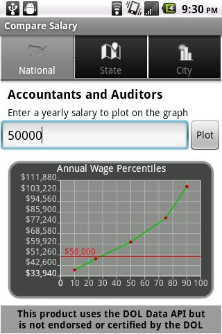 Labor Wage Statistics - screenshot