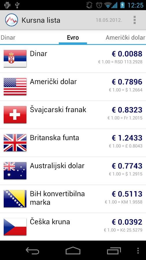 Kursna Lista - screenshot