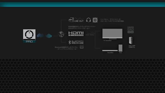 Noozxoide EIZO-rewire™ PRO Screenshot