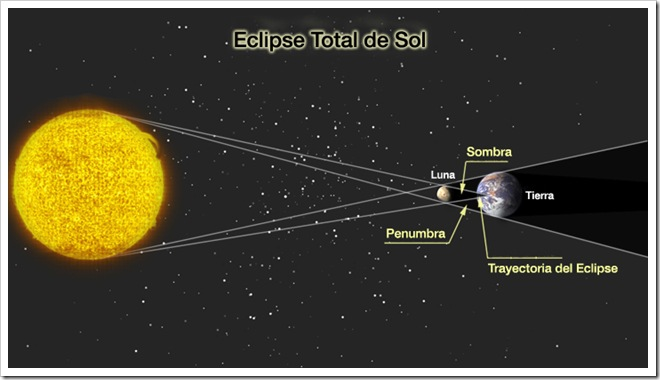 eclipse_dia_big_sp