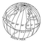 Latitude/Longitude Editor