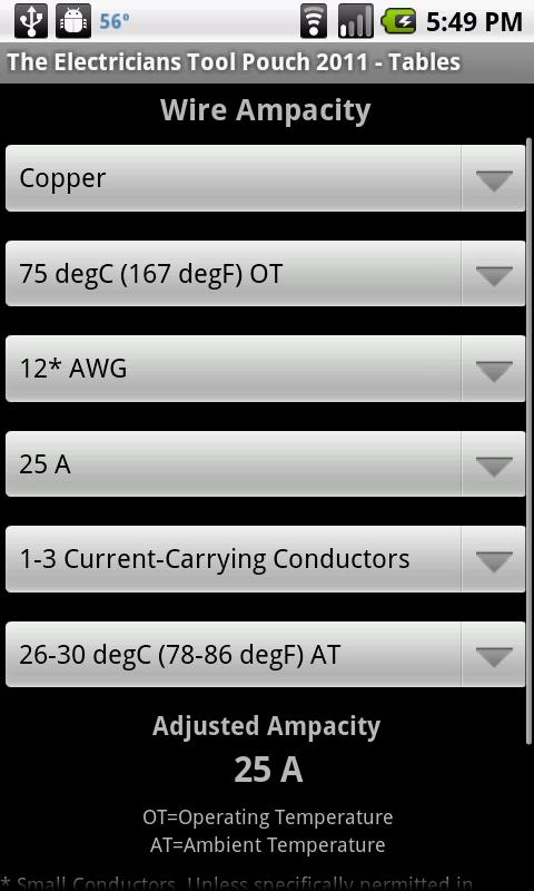 The Electricians Tool Pouch T- screenshot