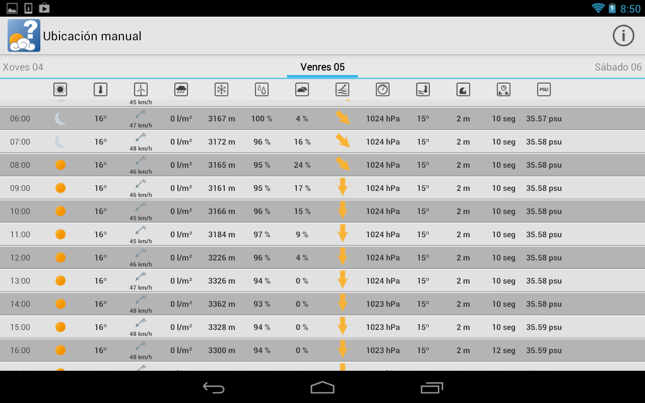 MeteoSIX Mobile- screenshot