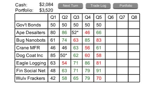 Stock Market 101: Free  άμαξα προς μίσθωση screenshots 1
