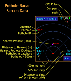 Pothole Radar- screenshot thumbnail