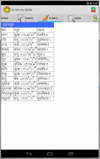 Horoscope Hindi (Supersoft Prophet)  screenshots 14