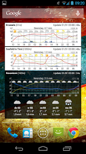 Meteogram Widget - Donate v1.7.4