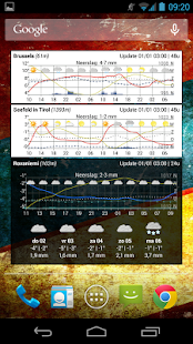 Meteogram Widget - Donate- screenshot thumbnail