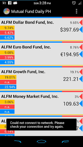 Mutual Fund Daily PH