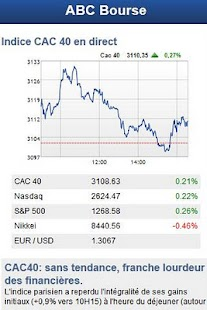 Abc Bourse - screenshot thumbnail