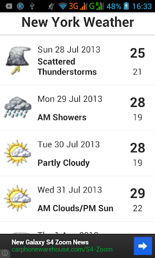 Taipei, Taiwan Forecast | Weather Underground