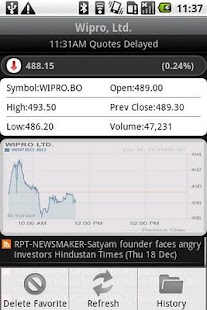 IndianMarkets - screenshot thumbnail