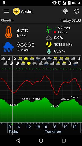 Meteor (Počasí) » Aladin 1.4.23 screenshots 2