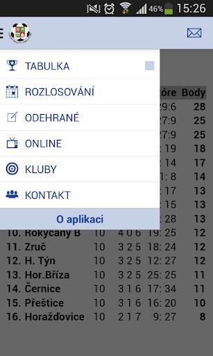 Můj fotbal - KP Plzeňský kraj
