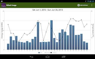 Screenshot of SmartHub