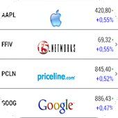 Awesome Stocks Widget PRO