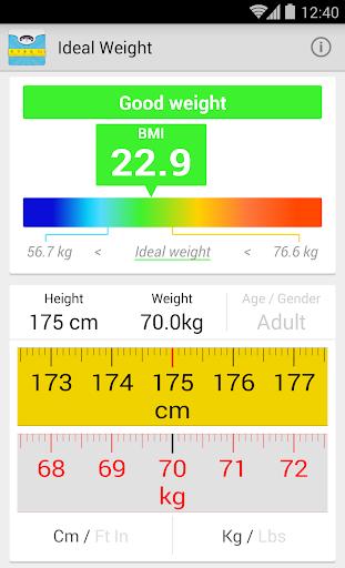 理想體重(BMI)的