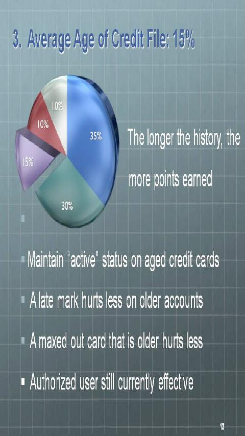 Credit Score Reference Guide - screenshot