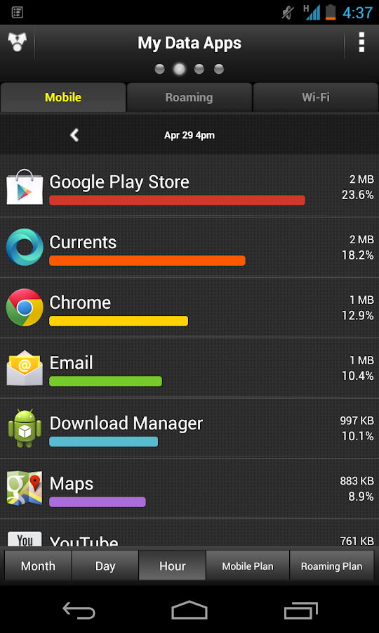 My Data Manager - Data Usage - screenshot