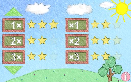 Multiplication Tables Demo