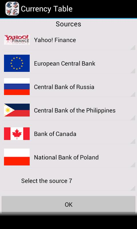 Currency Table (Ad-Free) Screenshot 1