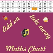 Maths Chart Add On Take Away
